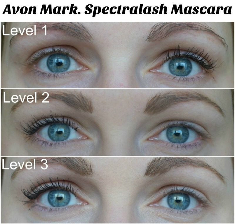 Avon Mark. Spectralash Mascara Levels before after